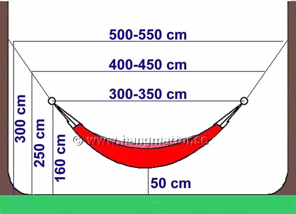Hänga upp hängmatta på olika avstånd och höjder