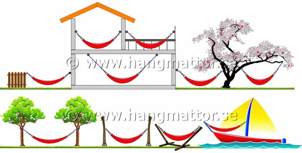 Alla olika sätt som man kan hänga upp en hängmatta på