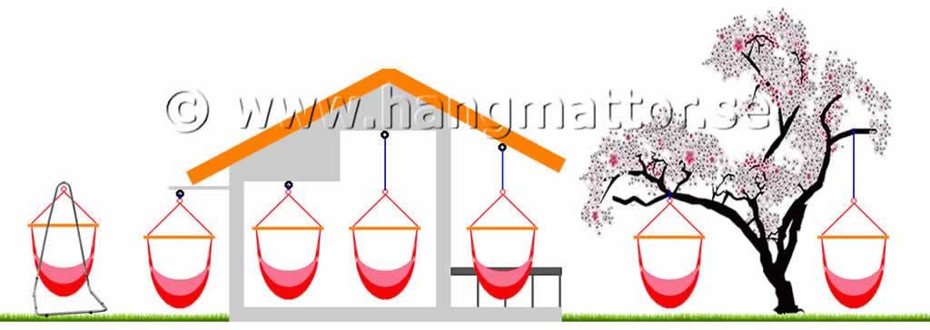 Alla olika sätt som man kan hänga upp en hängstol på